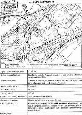 Suelo en venta en Suelo en Manzanares, Ciudad Real, 59.900 €, 603 m2
